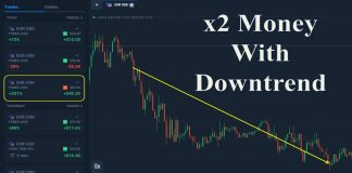 3 kỹ năng giao dịch Forex trong Downtrend tại Olymp Trade