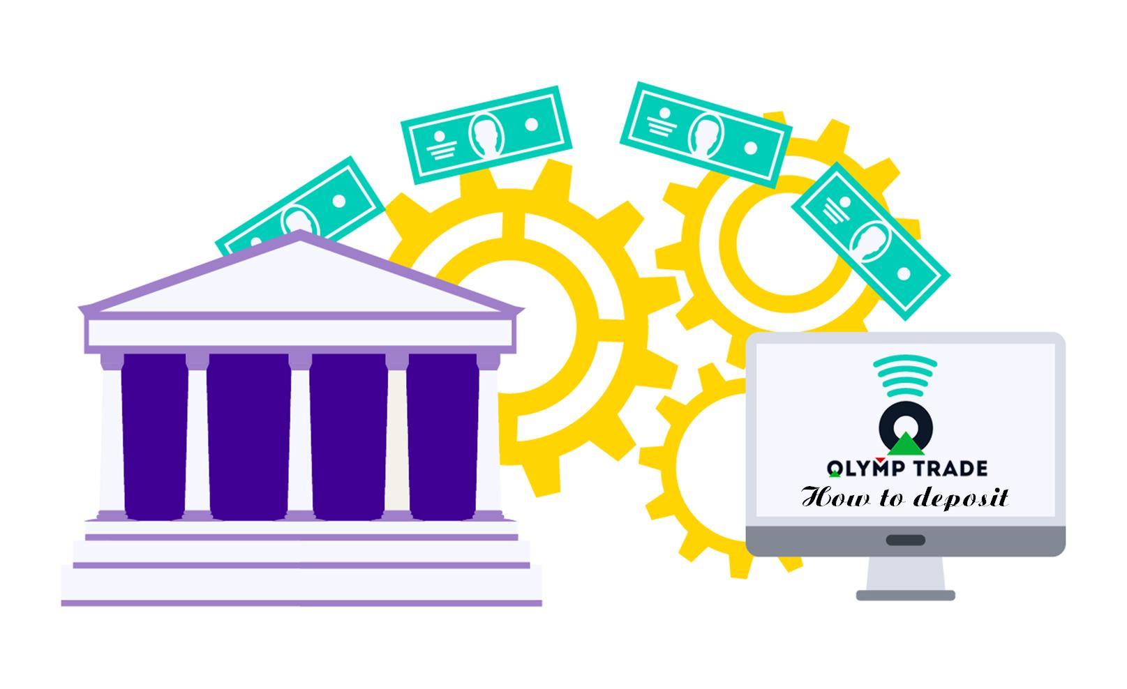 Deposit in Olymp Trade