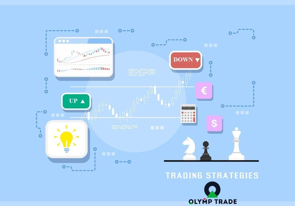 Strategi perdagangan Olymp Trade