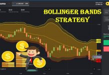 The Most Successful Trading Strategy In Binomo: Bollinger Bands – Be Patient And Earn Money