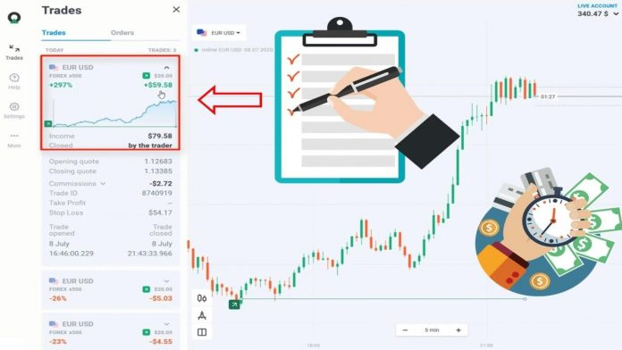 4 Things To Prepare Before Starting Trading In Olymp Trade