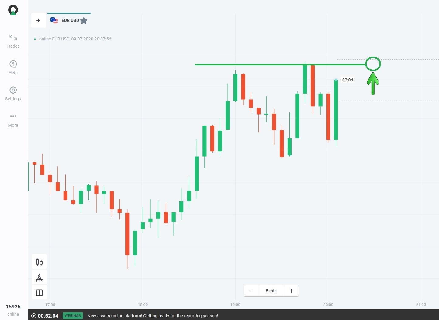 Negocie Forex quando o preço entrar na tendência de alta