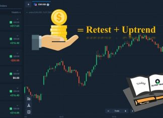 Practice trading in Olymp Trade easily and safely: Uptrend + Retest