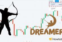 7 ảo tưởng giết chết Trader đang giao dịch Olymp Trade