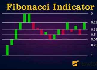 Fibonacci Indicator - How To Trade Efficiently In Binary Options
