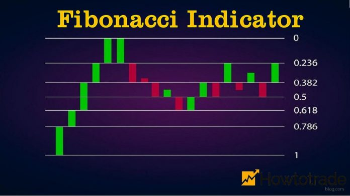 Fibonacci Indicator - How To Trade Efficiently In Binary Options