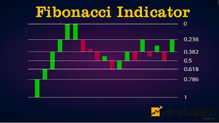 Fibonacci Indicator – How To Trade Efficiently In Binary Options