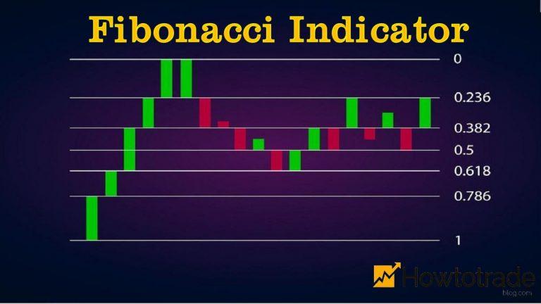 Fibonacci Indicator – How To Trade Efficiently In Binary Options