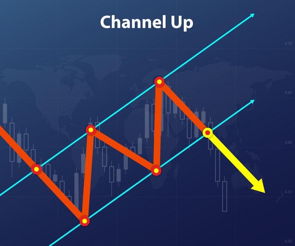 Mô hình kênh giá là gì? Đặc điểm và các dạng kênh giá thường gặp