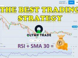 Chỉ Báo RSI Kết Hợp SMA Cho Các Điểm Mở Lệnh Đẹp Tại Olymp Trade