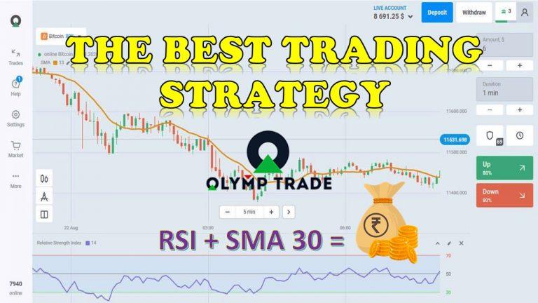 Cách Mở Lệnh Đẹp Như Mơ Tại Olymp Trade: RSI Kết Hợp SMA