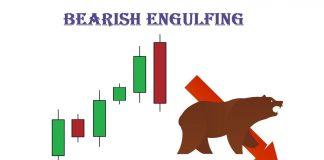 Apa Itu Pola Lilin Bearish Engulfing? Arti Dan Strategi Perdagangan
