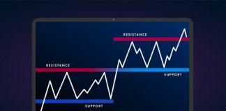 Apa Itu Support dan Resistance? Cara Berdagang Dengan Cara Teraman