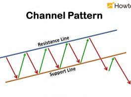 Two Most Effective Ways to Trade With Channel Pattern