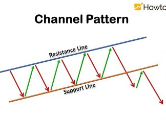 Two Most Effective Ways to TradeWith Channel Pattern