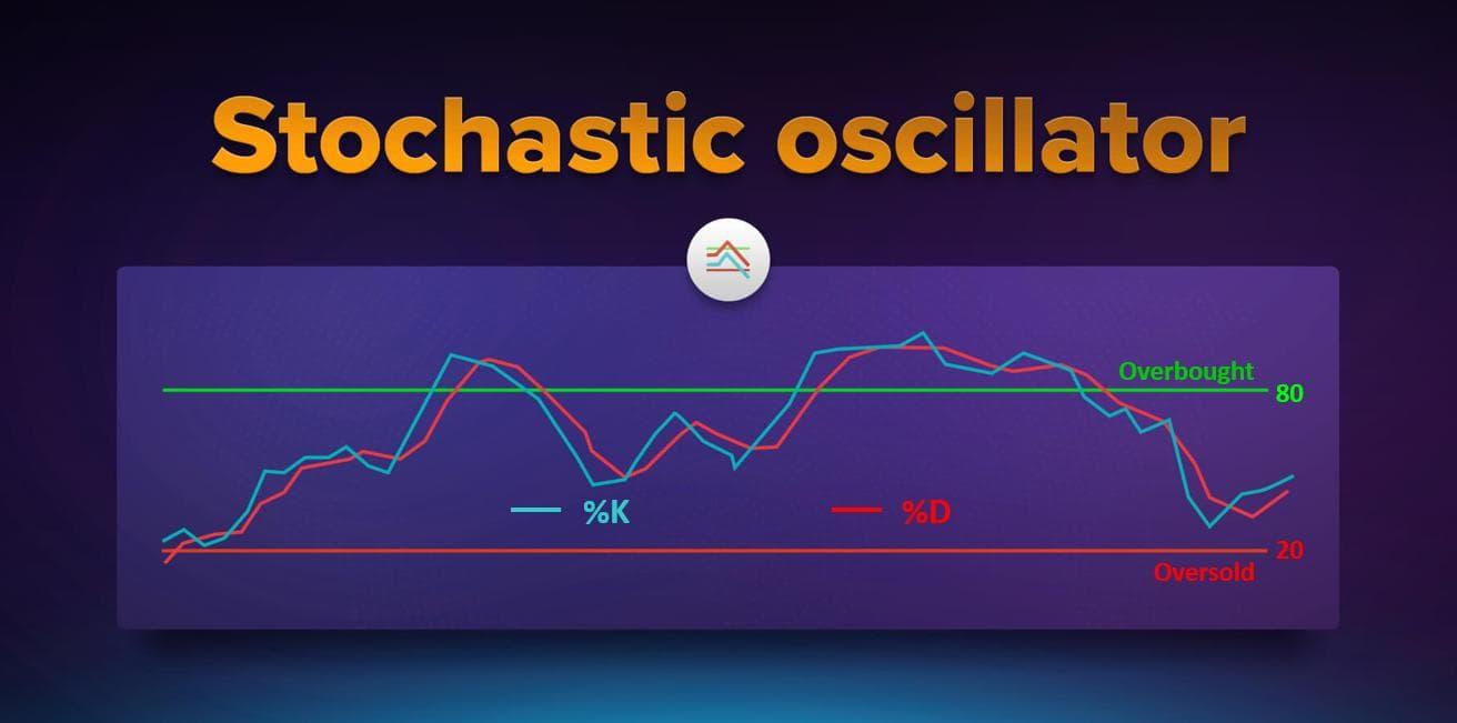 Struktur Stochastic Oscillator