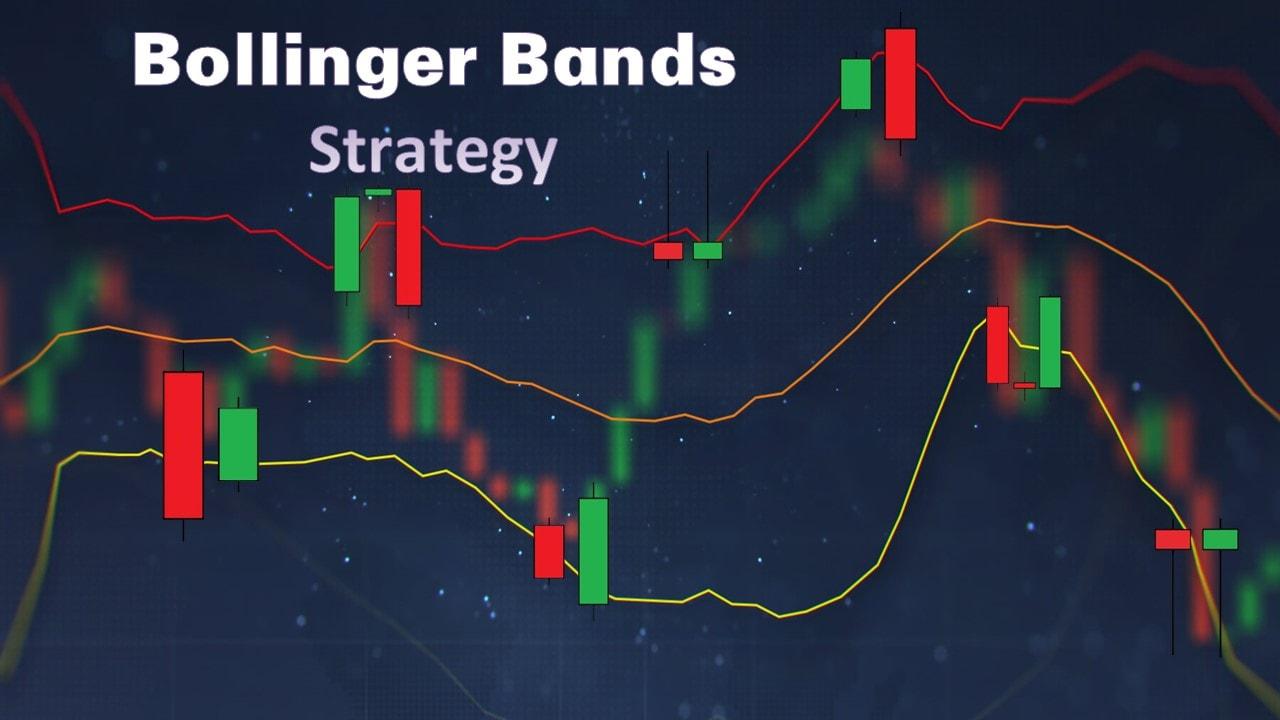 Cách kiếm tiền Olymp Trade hiệu quả: Bollinger Bands kết hợp mô hình nến