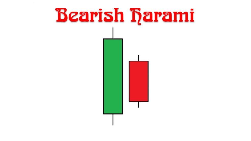 Apa itu pola kandil Bearish Harami?