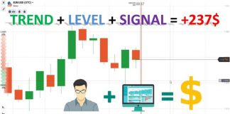 Earning Challenge In IQ Option Within 1 Month Using TLS Strategy - Week 1