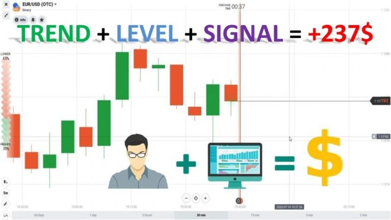 Earning Challenge In IQ Option Within 1 Month Using T.L.S Strategy – Week 1