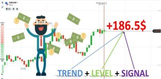 Make Money In IQ Option Within 1 Month Using T.L.S Strategy