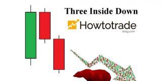 Apa Itu Pola Kandil Three Inside Down? Arti Dan Cara Untuk Menggunakannya Secara Efektif