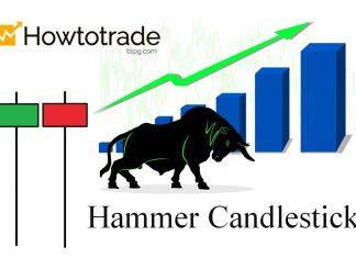 Apa Itu Kandil Hammer? 2 Cara Berdagang Yang Efektif Dengan Pola Kandil Ini