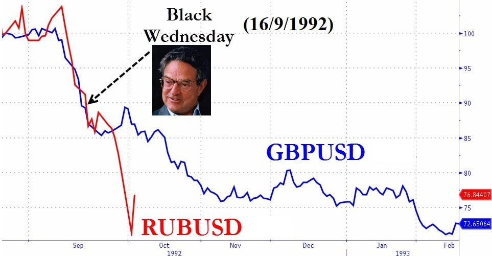The pound was destroyed