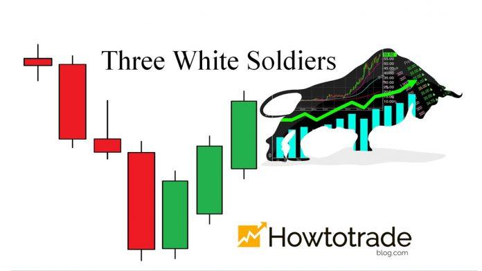 Apa Itu Pola Kandil Three White Soldiers? Arti Dan Cara Penggunaannya