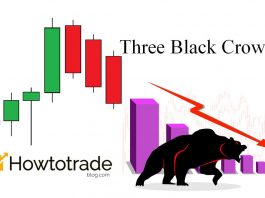 Cara Menggunakan Pola Kandil Three Black Crows Dalam Perdagangan
