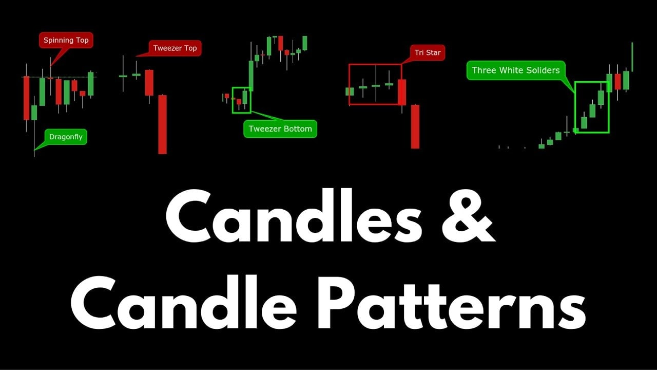 Statistics of reversal candlestick patterns within 2 weeks in Olymp Trade