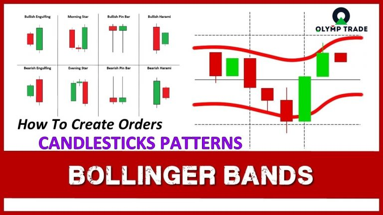 How To Make Money In Olymp Trade: Bollinger Bands Is What You Need