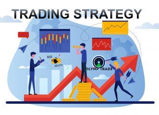 Giao dịch Olymp Trade hiệu quả với phân kỳ RSI