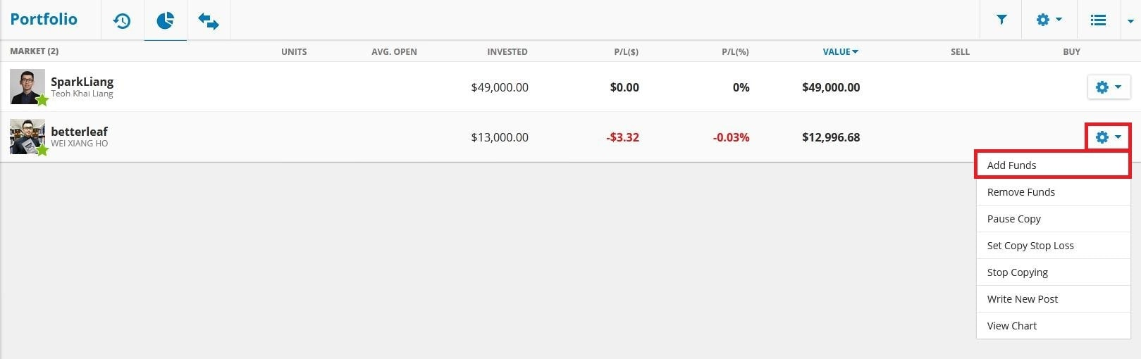 Invest more money in good investors