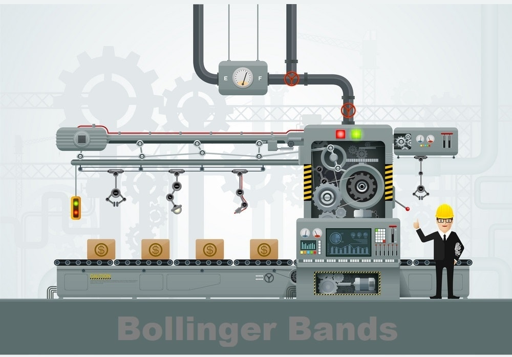Industrialisasikan formula Bollinger Bands untuk pemula