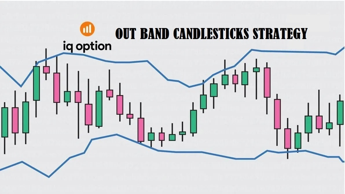 Out Band Candlestick – How To Trade In IQ Option In The Easiest Way