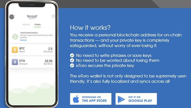 Etoro e-wallet