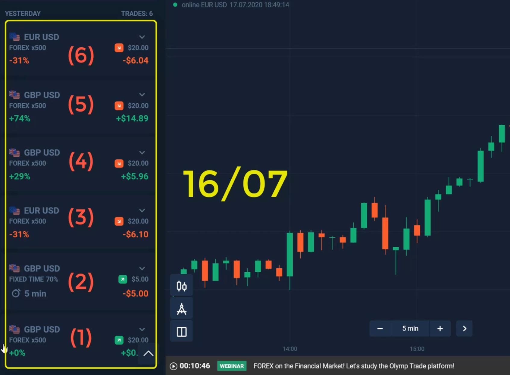 Riwayat transaksi di Olymp Trade pada tanggal 16 Juli