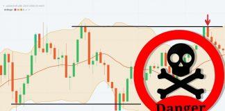 Mengapa Kita Tidak Berdagang Di Olymp Trade Saat Pasar Bergerak Menyamping?