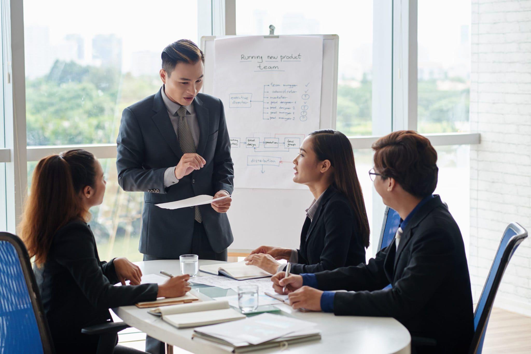 quản lý vốn trong forex