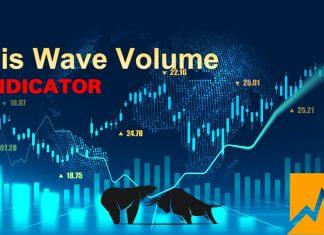 Cách Giao Dịch Forex Hiệu Quả Với Sóng Weis Wave Volume?