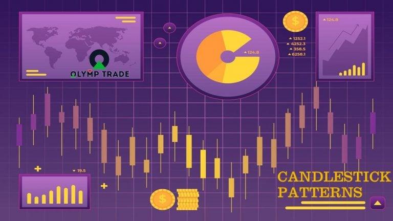 4 Pola Kandil Terbaik Dengan Probabilitas Tertinggi Di Olymp Trade