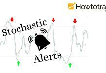 Chỉ Báo Stochastic Là Gì? Cách Giao Dịch Forex Hiệu Quả Với Stachostic