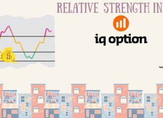 Menghasilkan Uang Dengan Divergensi RSI Di IQ Option: Sederhana Dan Efektif