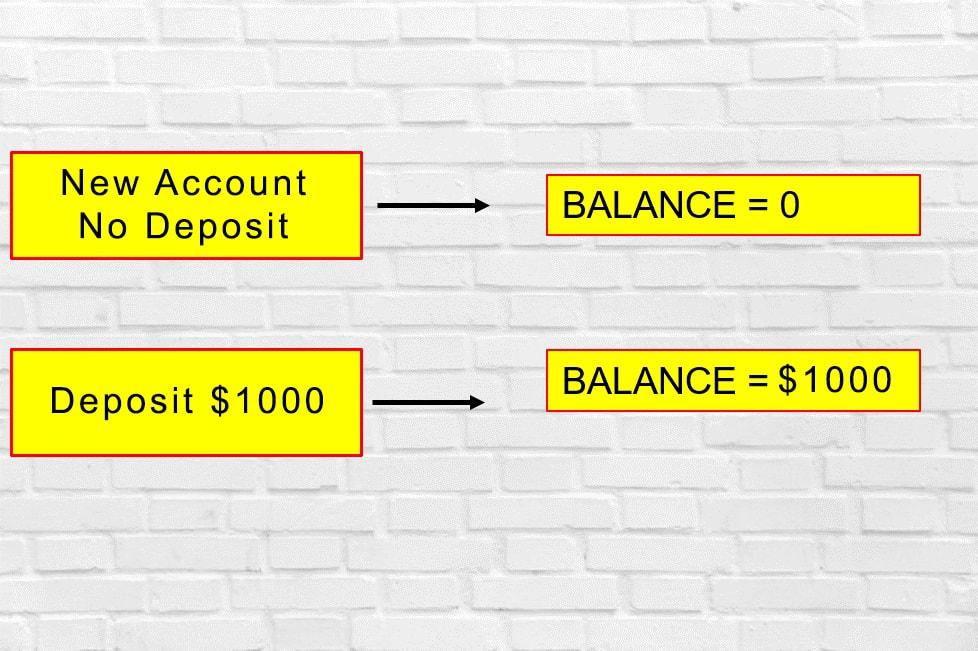 تعادل چیست؟