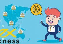 Hướng Dẫn Nạp Tiền Vào Tài Khoản Exness Bằng Internet Banking