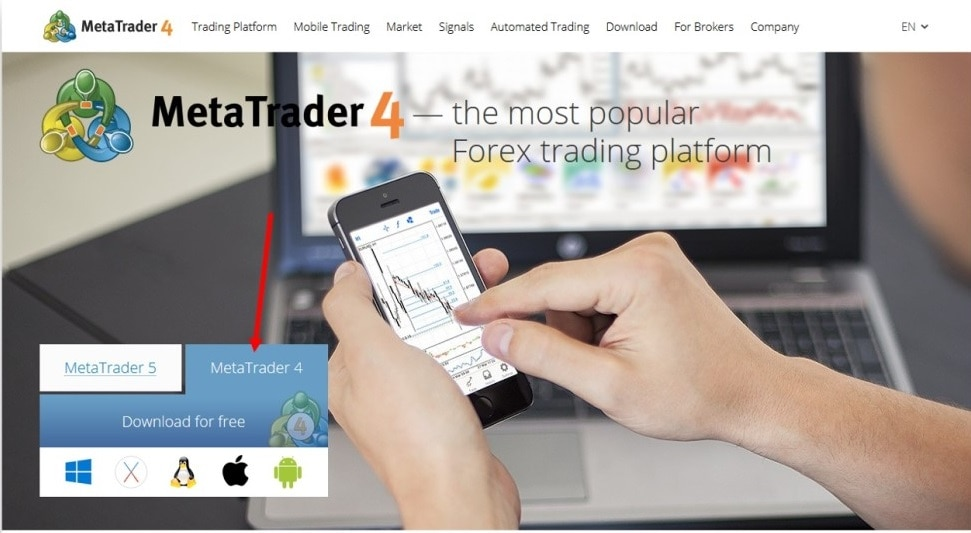 What is Metatrader 4?