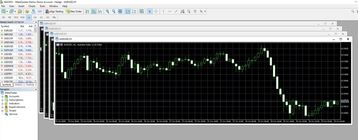 Display multiple currency pairs on the chart