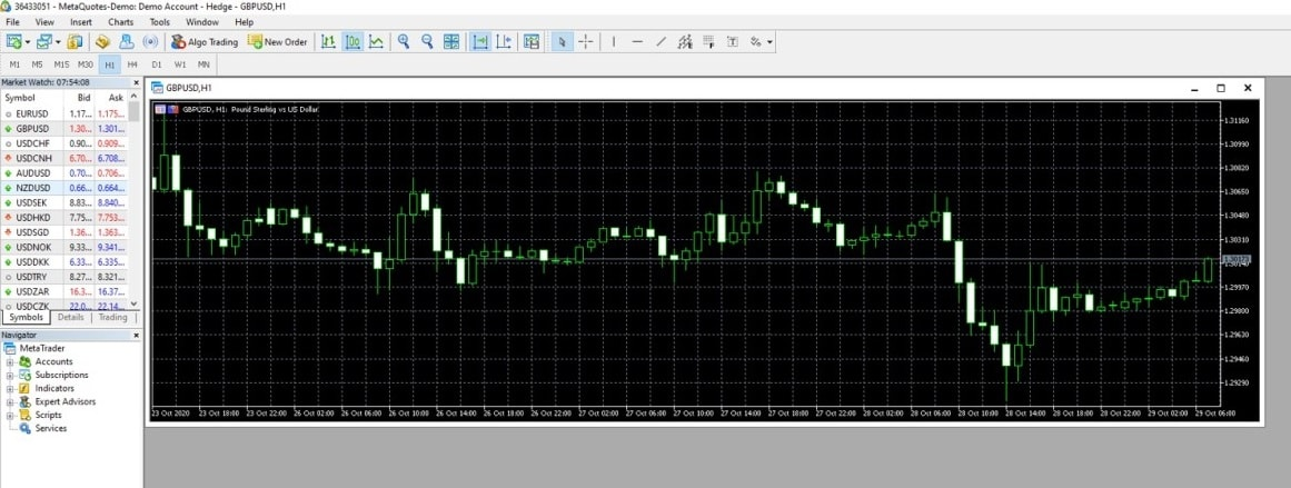 Display the selected currency pair on the chart