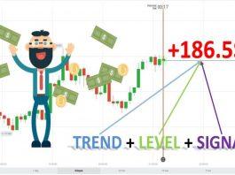Menghasilkan Uang Di IQ Option Dalam 1 Bulan Menggunakan Strategi T.L.S